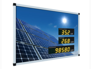 Photovoltaik Wartung Service
