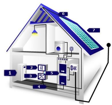 Aufbau einer Photovoltaik Anlage